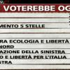 Gli elettori vogliono Renzi Premier (sondaggio Ipsos)