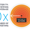 Il Nielsen Twitter TV Ratings è disponibile anche in Italia